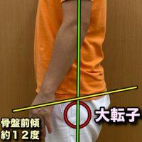 姿勢の基準